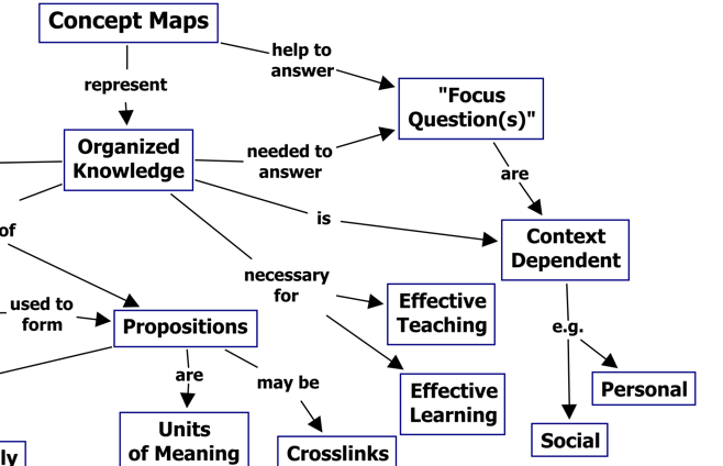 the concept of need for cognition Motiuation: history of the concept strategies of goal setting, and goal implementation that are easy to perform see also: academic achievement motivation.